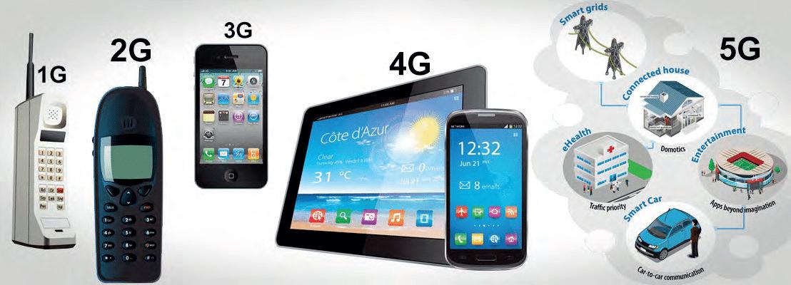 Evolution jusqu'à la 5G