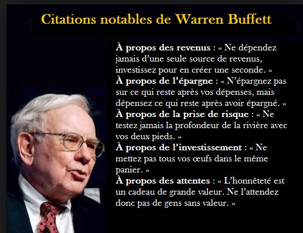 Citations notables Warren Buffett