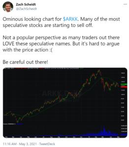 tweet Zach Scheidt, Ark Invest ARKK