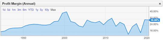 graphique Microsoft marge bénéciaire