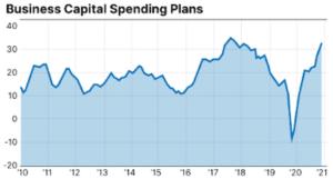 Ce graphique nous dit quand l'inflation frappera