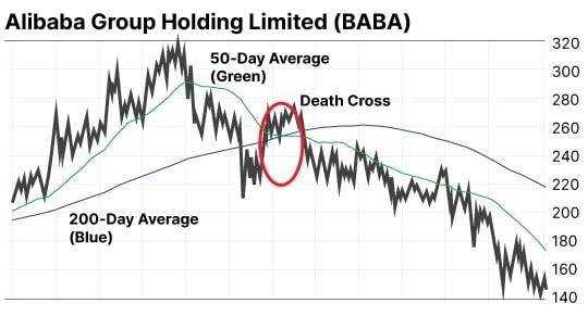 graphique BABA croix de mort